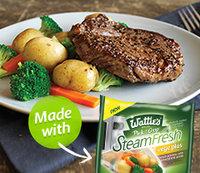 Perfect Pepper Steak