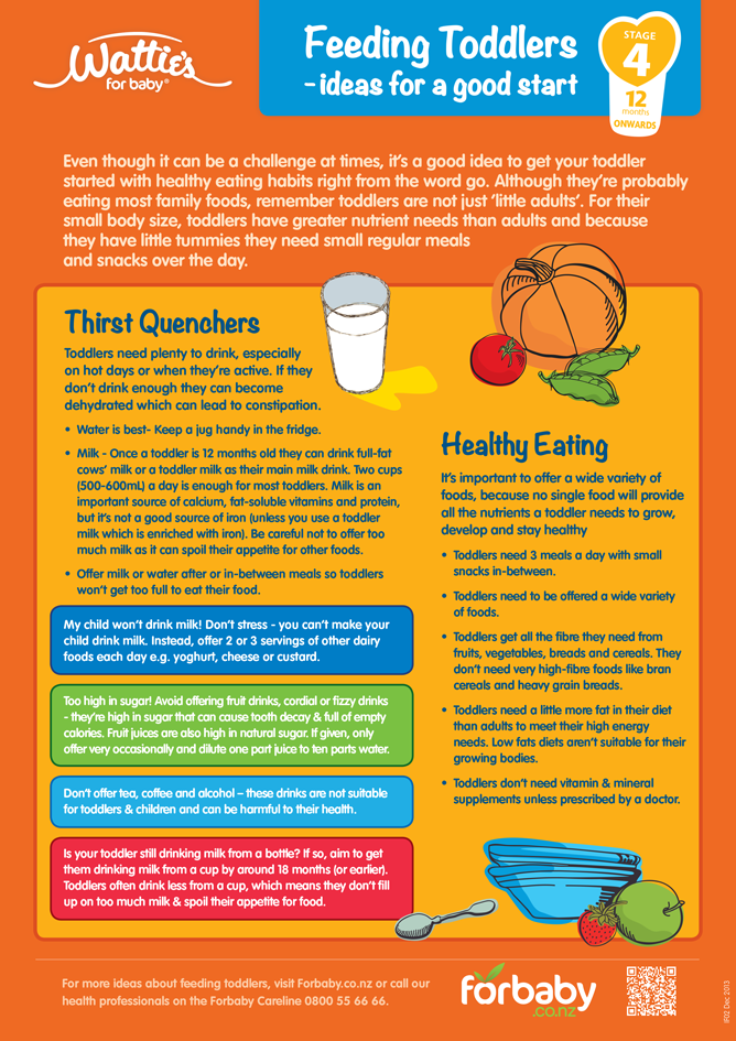 Feeding Toddlers - ideas for a good start