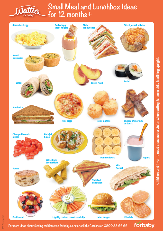 Small meal and lunchbox ideas