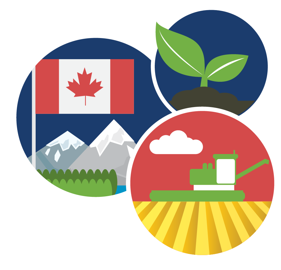 Canadian flag, sprouting plant, and combine harvester illustrations